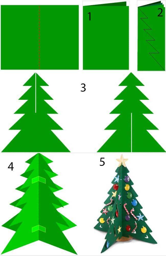 Как сделать Новогоднюю елку?