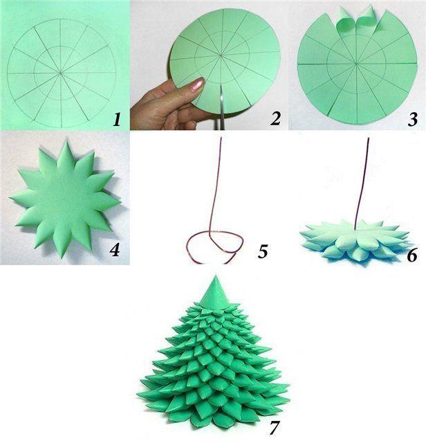 Как сделать елку из бумаги?