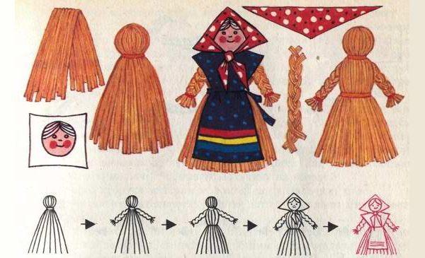 Кукла масленица изготовление пошагово своими руками