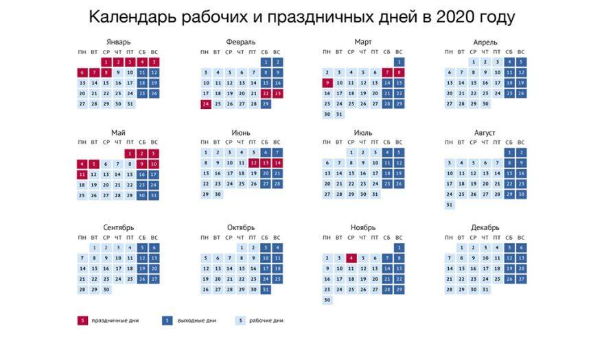 Календарь праздничных дней в России на 2020 год